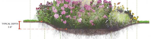 Amenajari Gradini – Drenajul si Managementul Apelor Pluviale