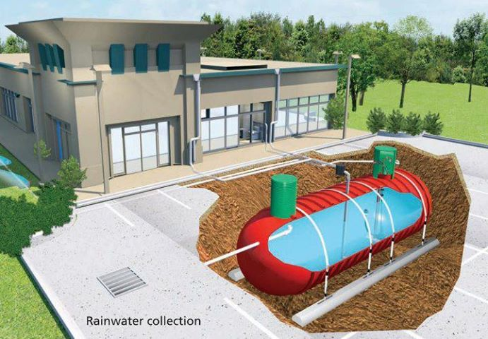 Rain-water-conservation